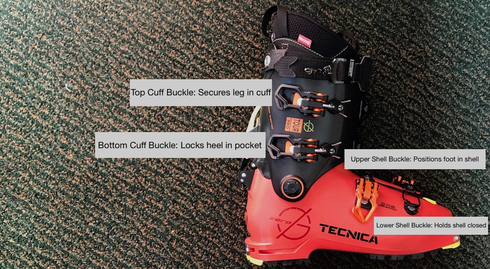 The Tecnica Zero G Pro Tour is labeled with the function of each buckle. The cuff strap provides support to the flex profile of the boot's cuff.