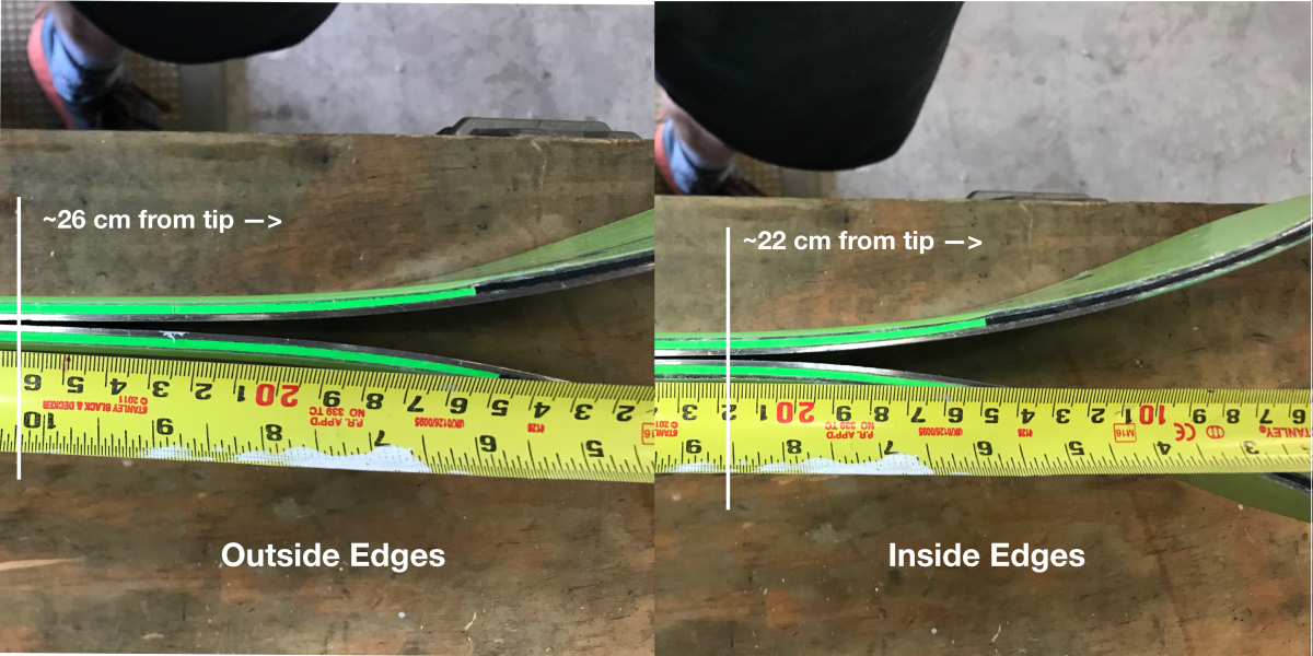 An extra 4-5 cm of contact on the inside edge makes for a more powerful grip and ability to really hammer the inside ski.