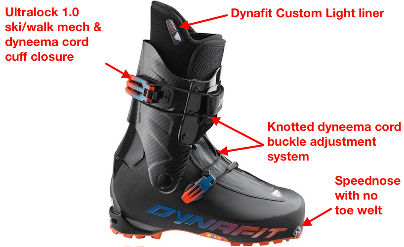 Annotated PDG 2 race boot